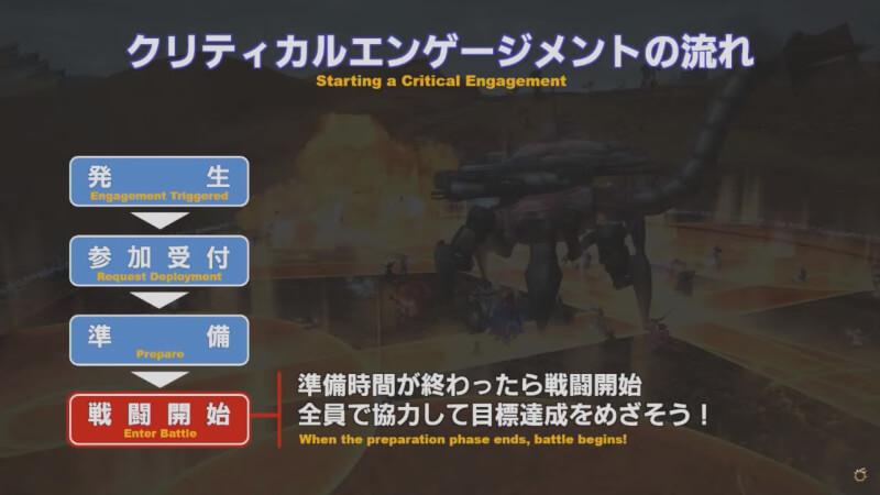 【FF14】南方ボズヤ戦線【5.35実装】