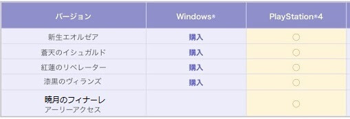 パッチ6.0発売/予約情報